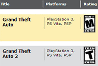 20130502-gta-esrb-ratings